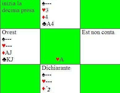 "I quesiti di Silvio Sbarigia – n. 16: ""Tasse italiane"" (soluzione)"
