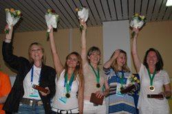 Kapadokya's Turkish Team Wins 2011 Poznan Women Team