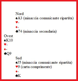 I quesiti di Silvio Sbarigia (n. 23) – Il ricamo