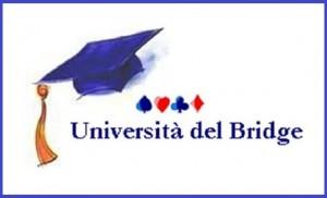 Univ Bridge Roma