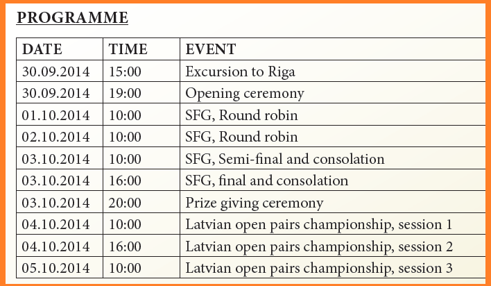 2014 Small Games Programme