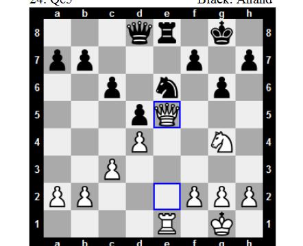 2013 World Chess Championship: Anand still trails 3-5