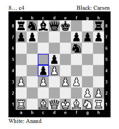 scacchi 9 01