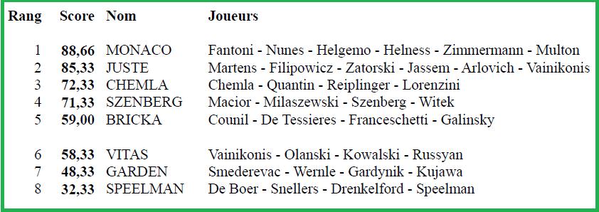 juanlespins2014
