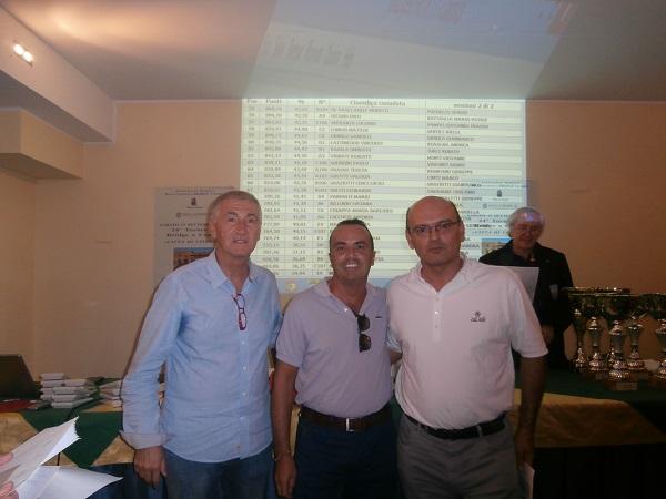 2nd Place (Viterbo 2014)