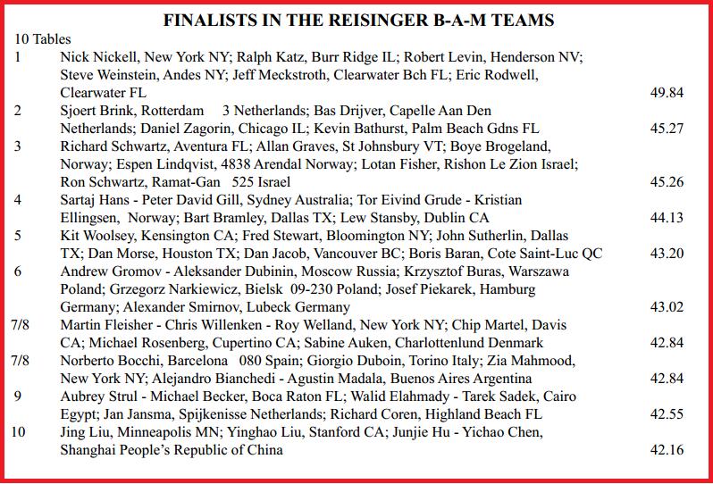 reisinger finalists 2014