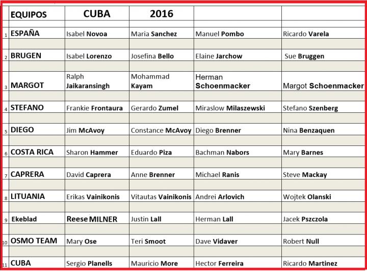 cuba-2016-teams