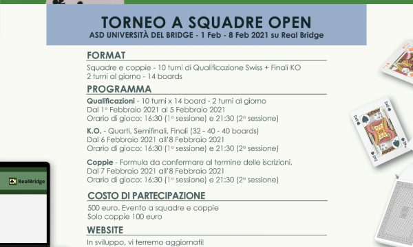 Peace&Bridge: Torneo a Squadre Open